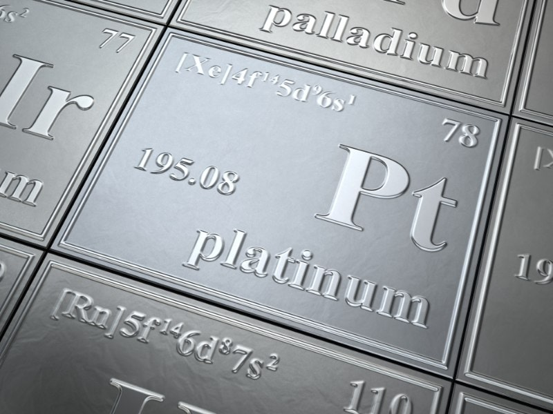 What Is Colloidal Platinum